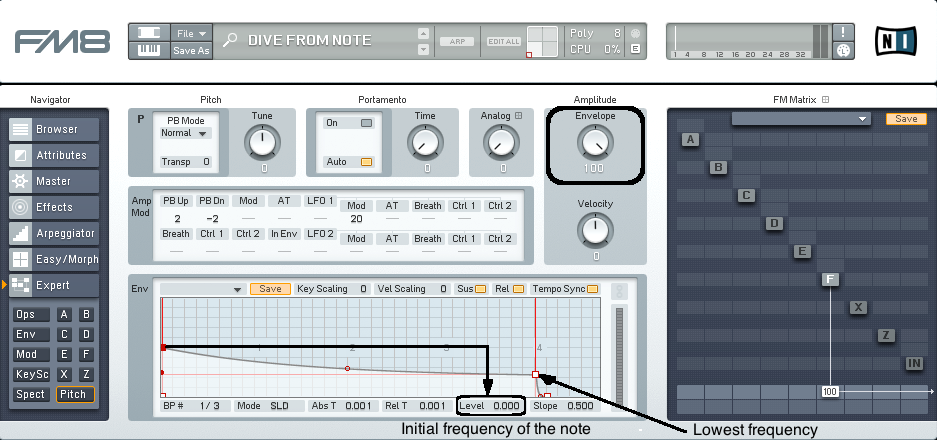 Fundamental Bass Dives using FM8 - ADSR