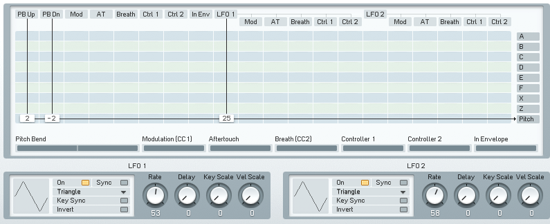 Creating Chord Stabs with NI FM8 - ADSR