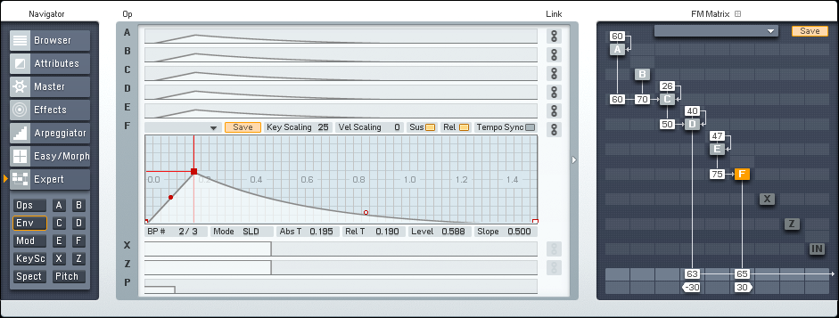 How to Design a Chorded Pad Instrument in FM8 - ADSR